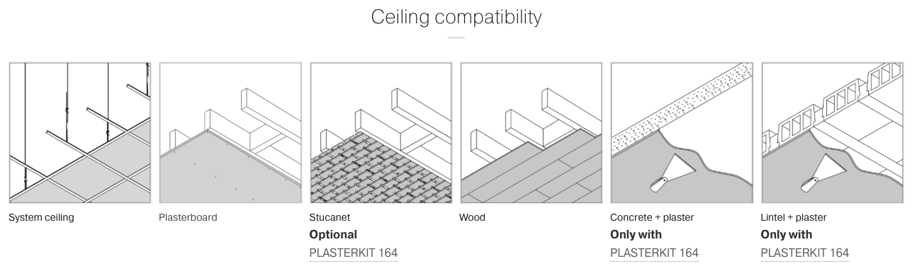 Compatible ceiling types